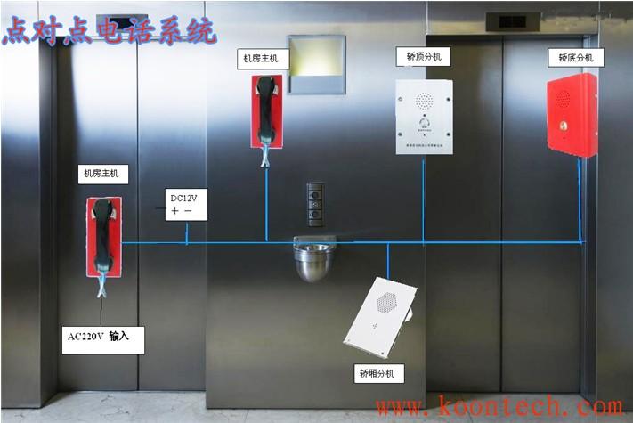 本电梯专用对讲系统将在电梯应急或检修被运用,轿厢分机安装在每一个