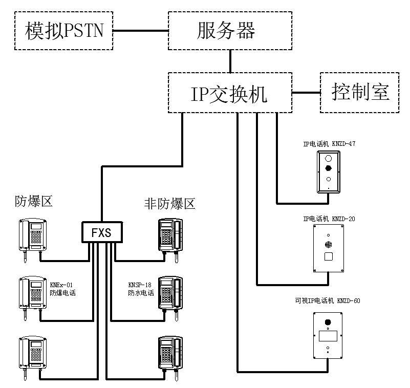 2.有主机呼叫系统接线图