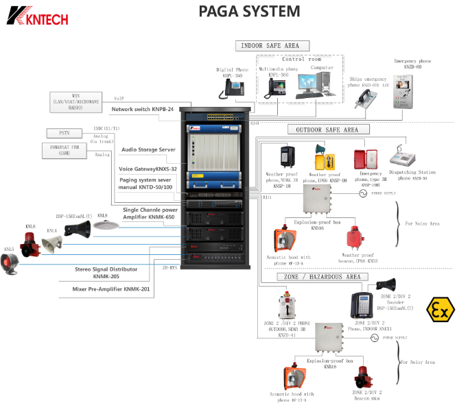 paga system instructions