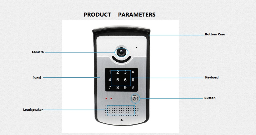 IP video intercom system