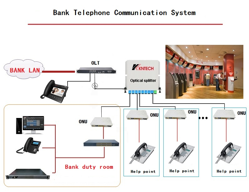 stainless steel telephone use in bank telephone system