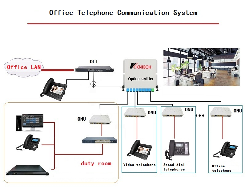 Ip Pbx Telephone System