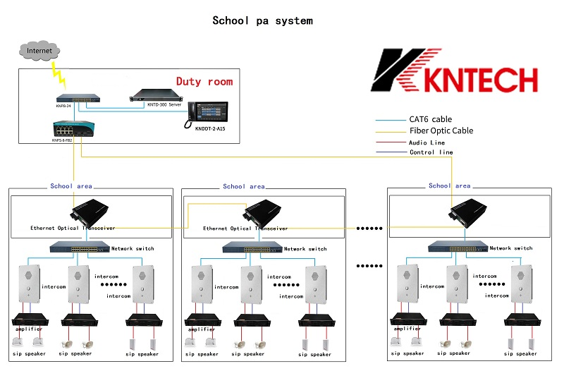 how to setup school pa system
