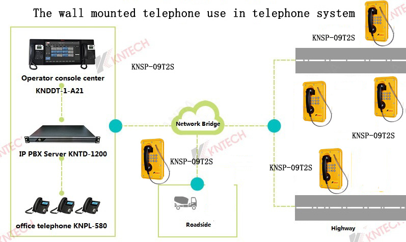 the wall mounted telephone system