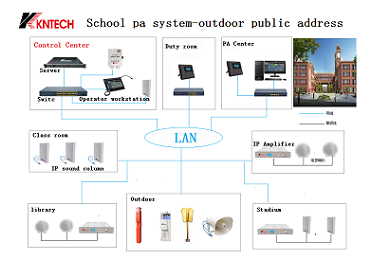 School pa system-outdoor public address systems