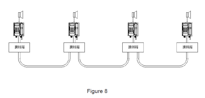 industrial paging system connection to the grounding line